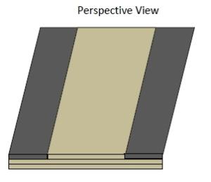 full platform perspective
