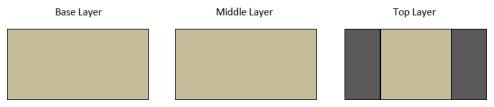 half platform layers